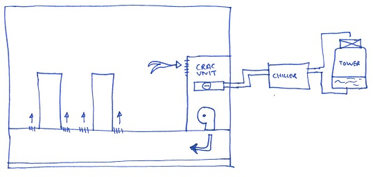 chw crac cooling engineeringbyjorgen liebert dry cooler wiring diagram at reclaimingppi.co