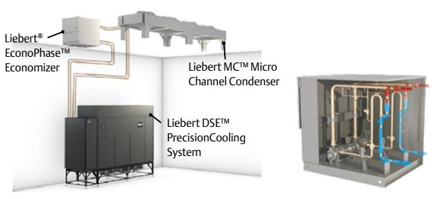 dse with free cooling cooling engineeringbyjorgen liebert dry cooler wiring diagram at reclaimingppi.co