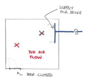 Air Flow 1