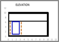 Window Shading Elevation