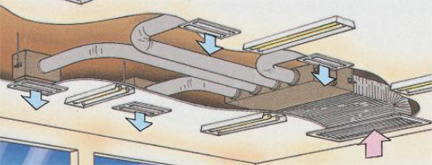 Ducted AC unit