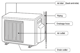 small ac condenser sketch